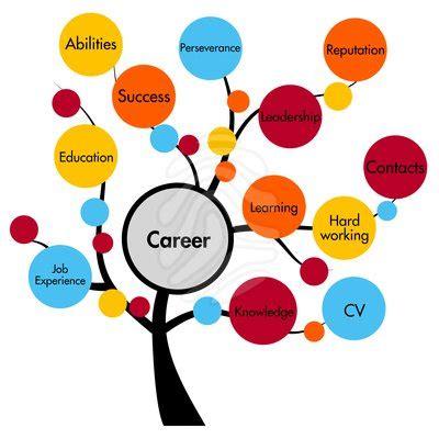Resume education no degree examples