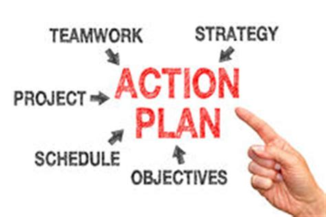 Write a strategic plan for business