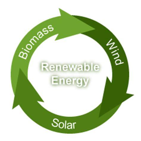 Dissertationsse: ENERGY ECONOMICS THESIS